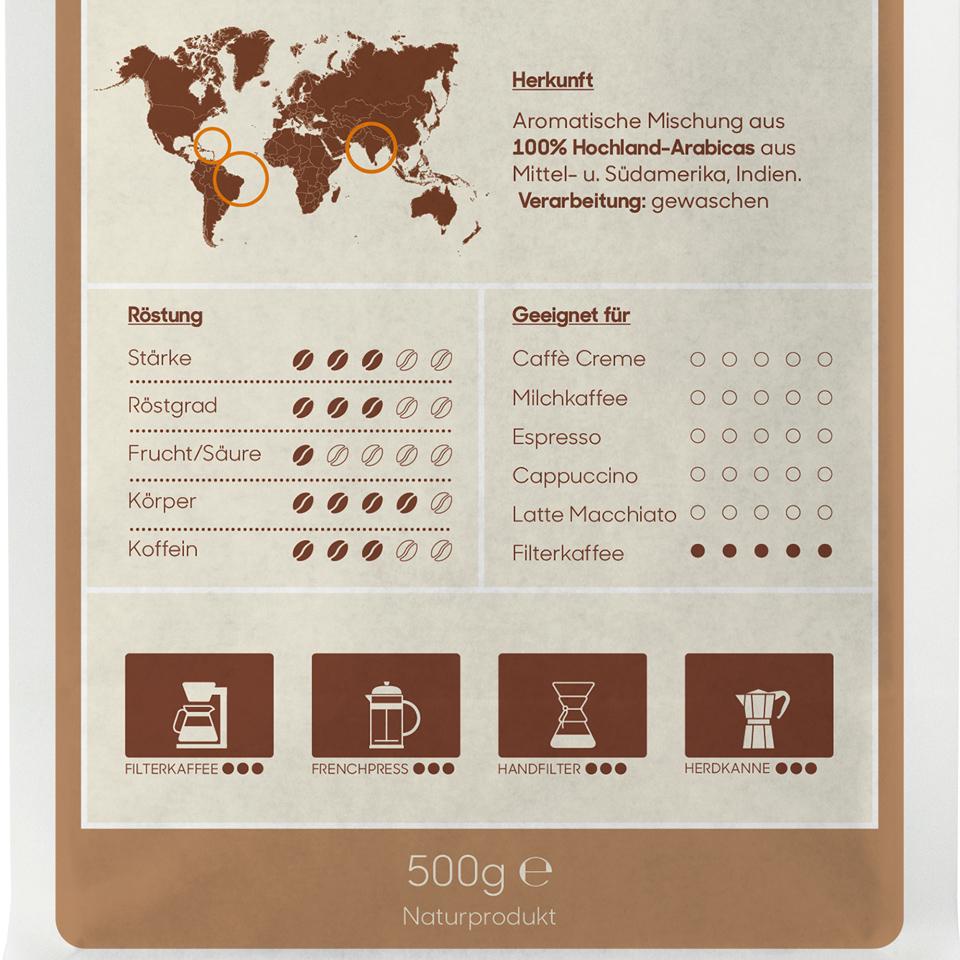 Filterkaffee, hausgeröstet - ganze Bohnen
